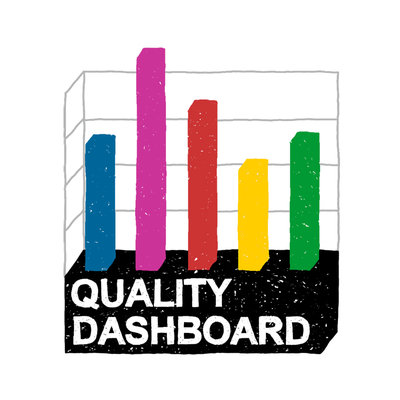 Quality-Dashboard.png